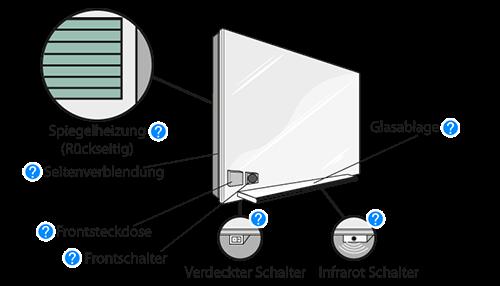 Badezimmerspiegel Mit Beleuchtung Und Steckdose | Spiegel Nach Mass Schreiber Licht Design Gmbh