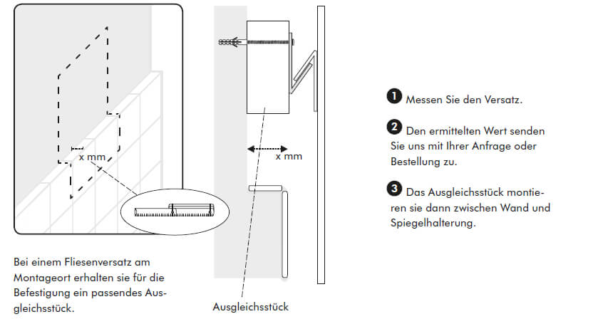 Spiegel Nach Maß Schreiber LichtDesignGmbH - Fliesenversatz