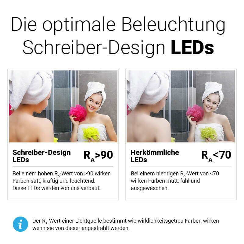 Badspiegel Linea LED Side
